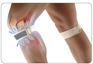 Picture of Magnetic Knee Strap