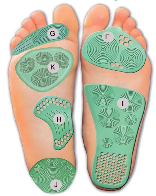 Picture of Menthogel- a gel solution for (Arch,Big Toe,Bunion,High Heel Protectors)